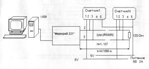 Блок-схема подключения счётчиков