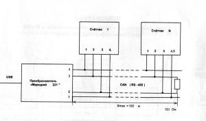 Схема проверки