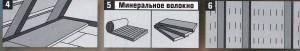 Для укладки используются конструкционные плиты из ДСП, которые укладываются свободно, или элементы из сухой смеси, которые на стыках склеиваются