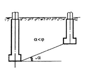 Схема расположения двух смежных фундаментов, заложенных