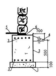 Упрощенный вариант устройства фундаментов для одноэтажных