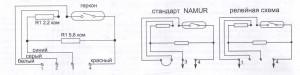 Схема импульса