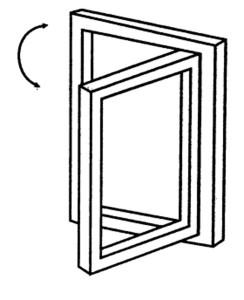 Позиция окна