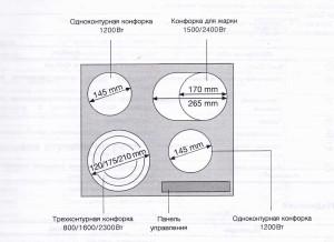 Оборудование варочной поверхности Электоролюкс