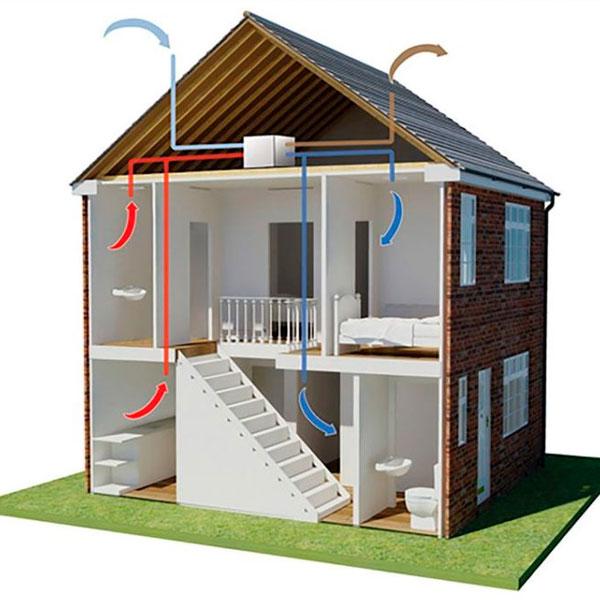 системы-вентиляции-для-дома