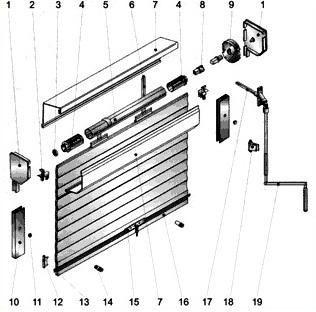 Комплектация рулонных ворот