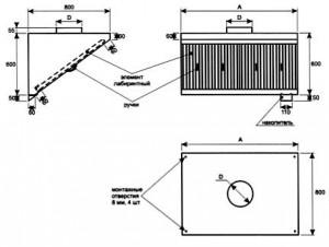 Вентиляция круглая Зонт вытяжной лабиринтный ВКЗВЛ