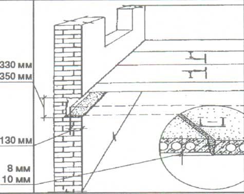 Железо-бетонные плиты