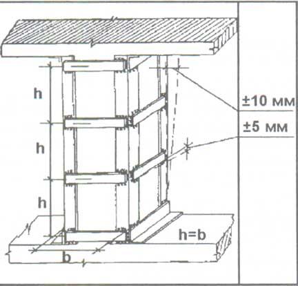 размеры кирпичных простенков - Нужные схемы и описания для всех.