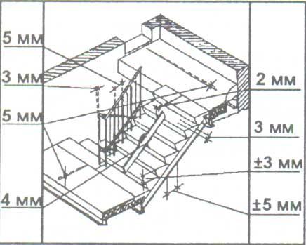 Лестницы, металлические косоуры