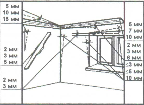 Наружная отделка фасада дома керамогранитом