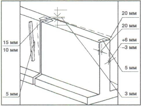 Монолитные бетонные и железобетонные стены