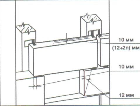 Железобетонные навесные панели стеновые сборный железобетонный мост