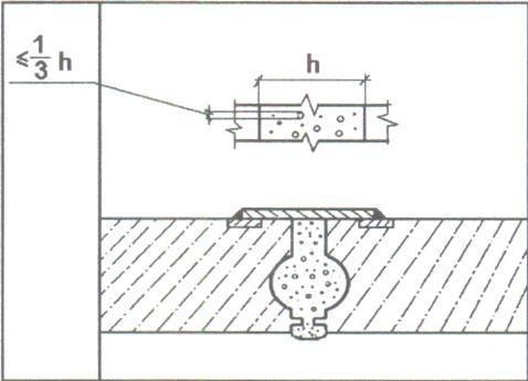 Монолитные швы и стыки