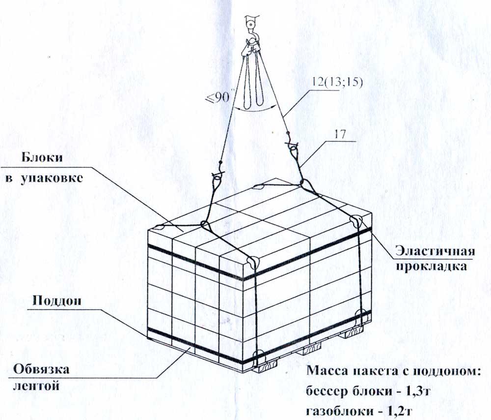 1. Данные схемы разработаны на строповку пакетов бессер или газобетонных блоков (пакетов силикатного кирпича)...