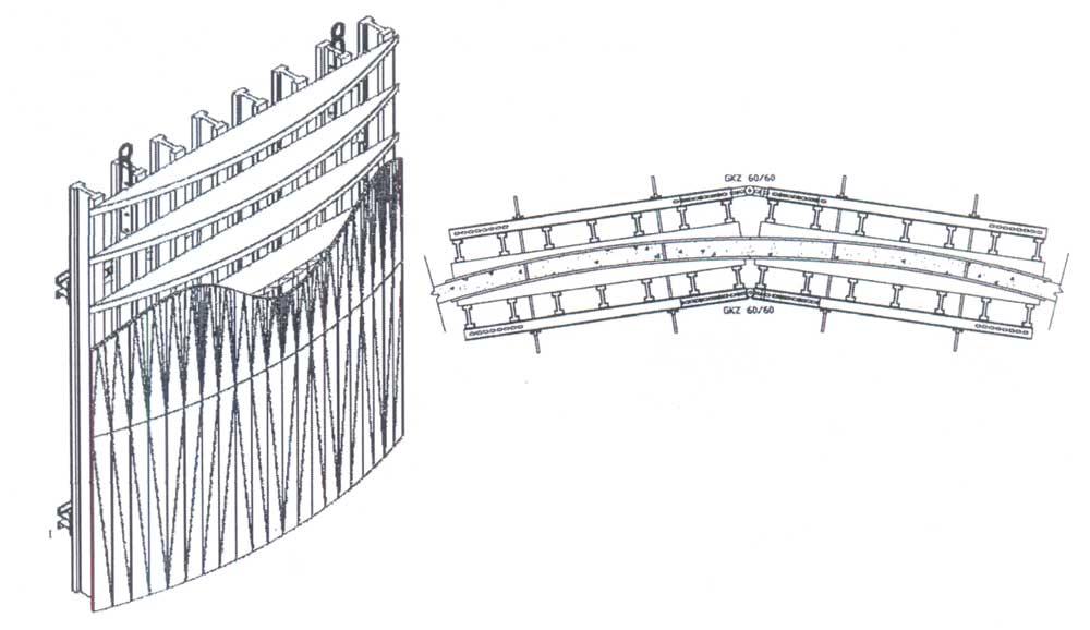 Стена округлой формы