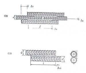 арматурных каркасов сеток