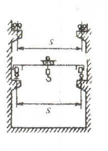 Линейные параметры кранов