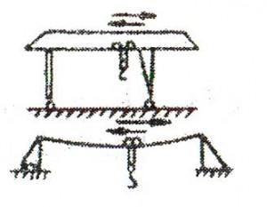 Грузовая тележка