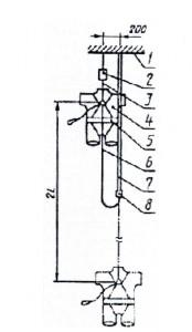 Схема испытания лямочных поясов типов В, Д и Е динамической нагрузкой