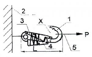 Схема испытания карабина