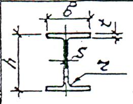 Двутавры тонкостенные с узкими параллельными полками