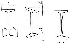 Предельные отклонения по размерам и форме поперечного сечения двутавров