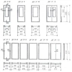 типоразмеры дверей