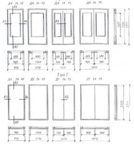 форма и типоразмеры дверей