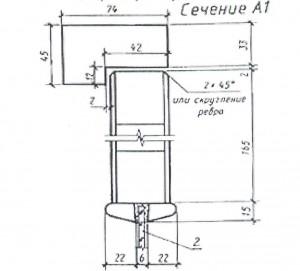 Конструкция форма и типоразмеры дверей
