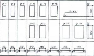 Размеры дверных проёмов