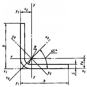 ГОСТ 19771-93