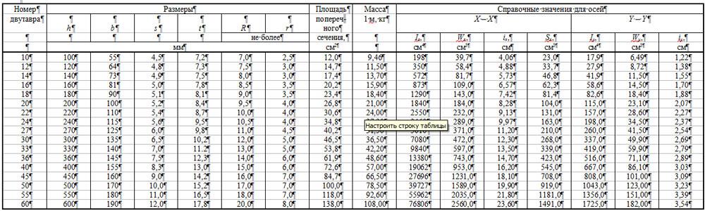 Балки двутавр 24 гост 8239-89 в кургане 31 товар: выгодные цены.