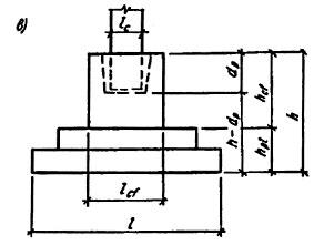 Виды сопряжений фундамента с колонной