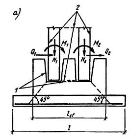 Схемы продавливания фундамента при опирании на него  двух колонн