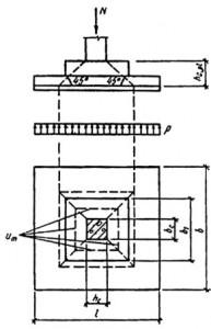 Железнобетонный фундамент