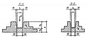Проектировка фундамента
