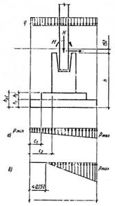Проектирование фундамента