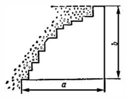 относ карниза, высота карниза