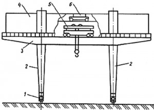 Кран гидротехнический