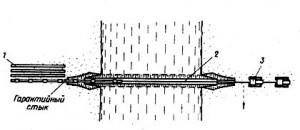 протаскивание с последовательным наращиванием трубопровода
