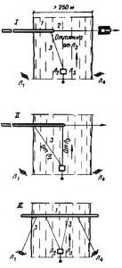 установка трубопровода в створ
