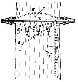 установка трубопровода в створ разворотом на плаву