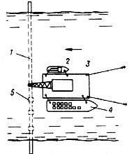 установка грузов на подводный трубопровод