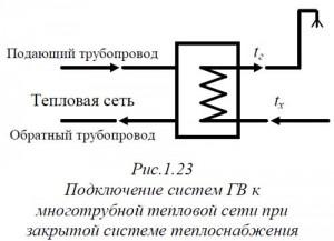 Подключение системы ГВ к многотрубной тепловой сети