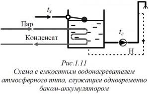 бак-аккомулятор