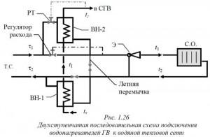 схема подключения водонагревателей