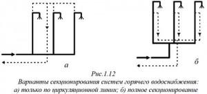 секционная система горячего водоснабжения