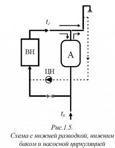 Схема с насосной церкуляцией