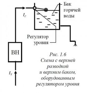 Схема с оборудованием регулирования уровня